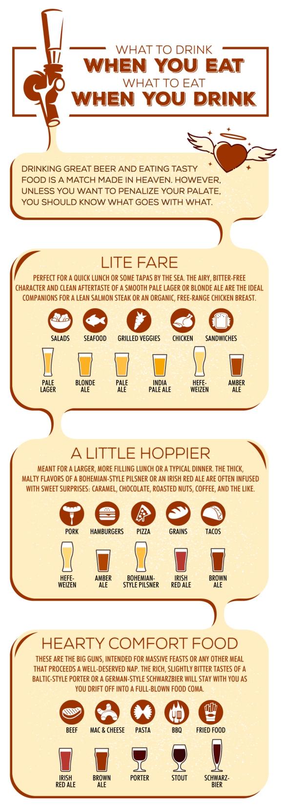 beer-and-food-pairings